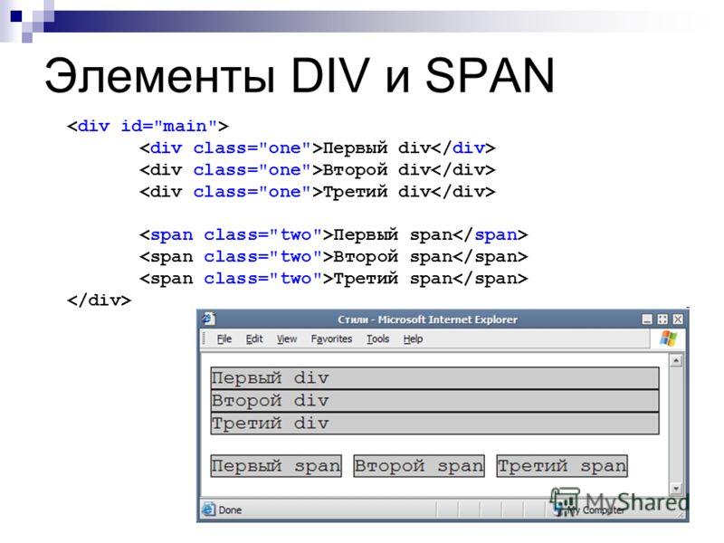 Элементы DIV и SPAN Первый div Второй div Третий div Первый span Второй span Третий span