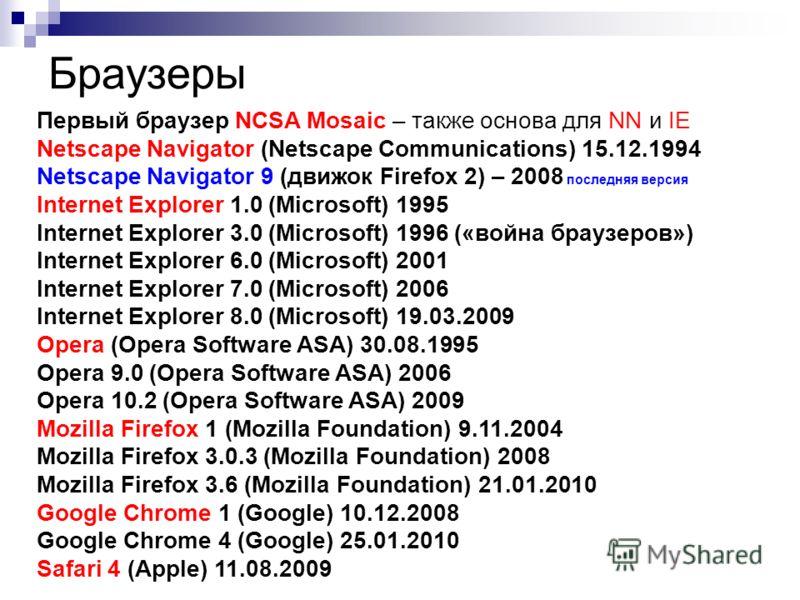 Браузеры Первый браузер NCSA Mosaic – также основа для NN и IE Netscape Navigator (Netscape Communications) 15.12.1994 Netscape Navigator 9 (движок Firefox 2) – 2008 последняя версия Internet Explorer 1.0 (Microsoft) 1995 Internet Explorer 3.0 (Micro