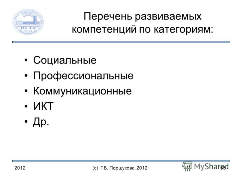 2012(с) Г.Б. Паршукова, 2012 Перечень развиваемых компетенций по категориям: Социальные Профессиональные Коммуникационные ИКТ Др. 55