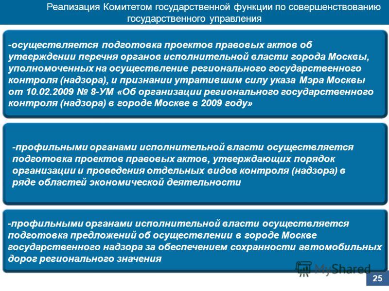 25 Реализация Комитетом государственной функции по совершенствованию государственного управления -осуществляется подготовка проектов правовых актов об утверждении перечня органов исполнительной власти города Москвы, уполномоченных на осуществление ре