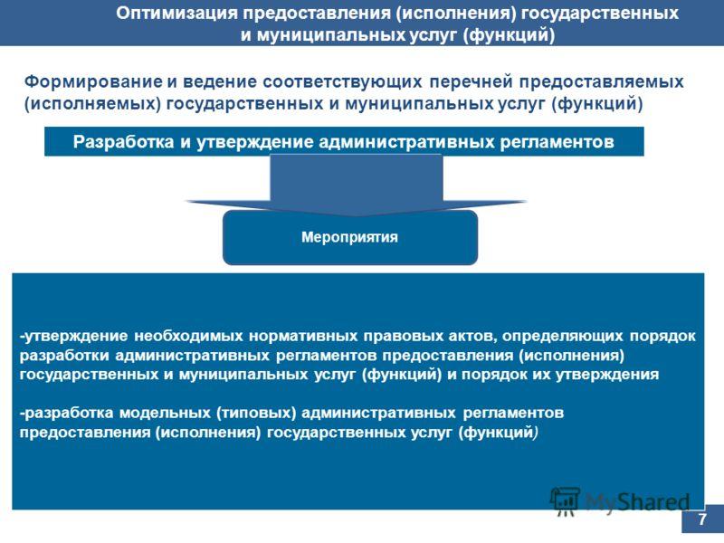 Оптимизация предоставления (исполнения) государственных и муниципальных услуг (функций) 7 Формирование и ведение соответствующих перечней предоставляемых (исполняемых) государственных и муниципальных услуг (функций) Разработка и утверждение администр