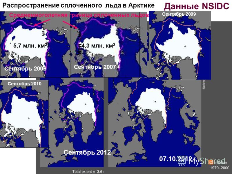 Распространение сплоченного льда в Арктике Данные NSIDC 07.10.2012 г. Сентябрь 2010 Среднемноголетняя граница сплоченных льдов 5,7 млн. км 2 4,3 млн. км 2 Сентябрь 2006 Сентябрь 2007 Млн. км 2 Сентябрь 2009 Сентябрь 2012