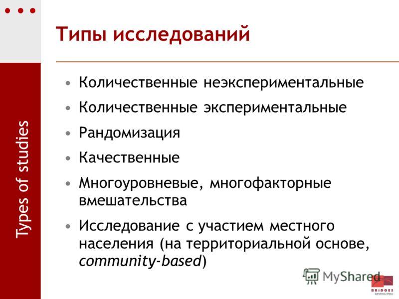 Типы исследований Количественные неэкспериментальные Количественные экспериментальные Рандомизация Качественные Многоуровневые, многофакторные вмешательства Исследование с участием местного населения (на территориальной основе, community-based) Types