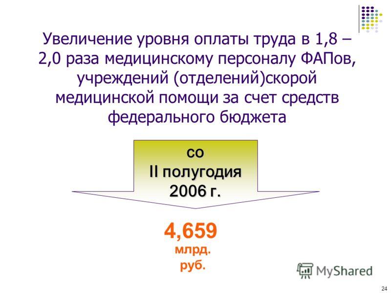 24 Увеличение уровня оплаты труда в 1,8 – 2,0 раза медицинскому персоналу ФАПов, учреждений (отделений)скорой медицинской помощи за счет средств федерального бюджета 4,659 со II полугодия 2006 г. млрд. руб.