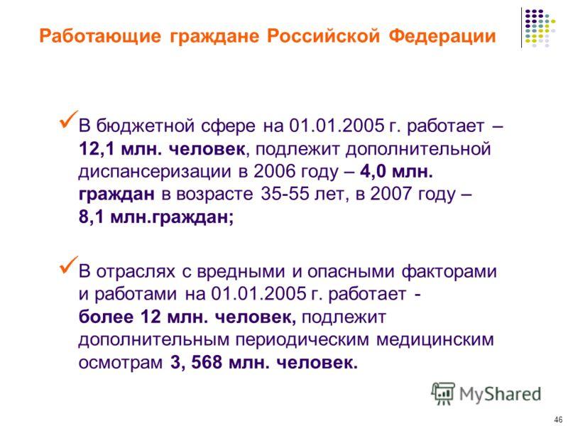 46 Работающие граждане Российской Федерации В бюджетной сфере на 01.01.2005 г. работает – 12,1 млн. человек, подлежит дополнительной диспансеризации в 2006 году – 4,0 млн. граждан в возрасте 35-55 лет, в 2007 году – 8,1 млн.граждан; В отраслях с вред