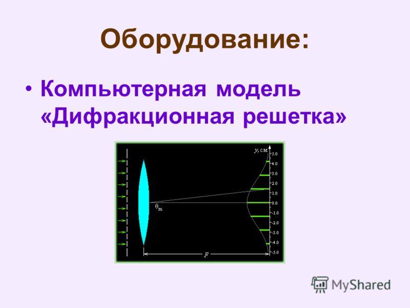 Оборудование: Компьютерная модель «Дифракционная решетка»