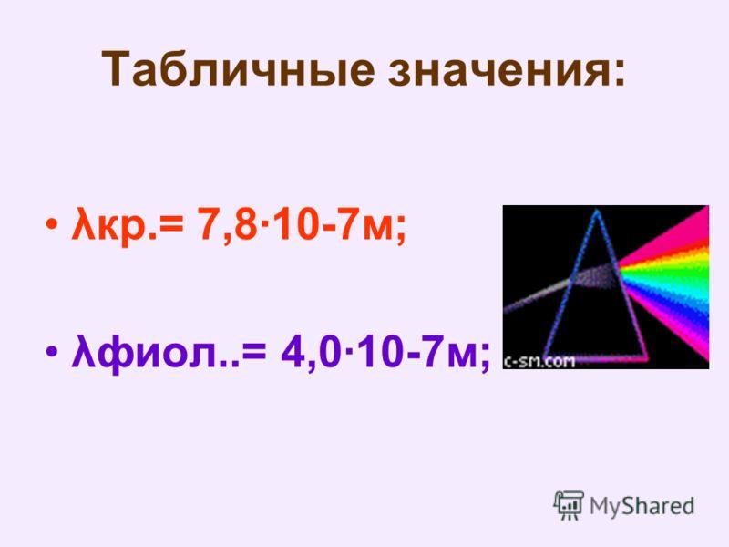 Табличные значения: λкр.= 7,810-7м; λфиол..= 4,010-7м;