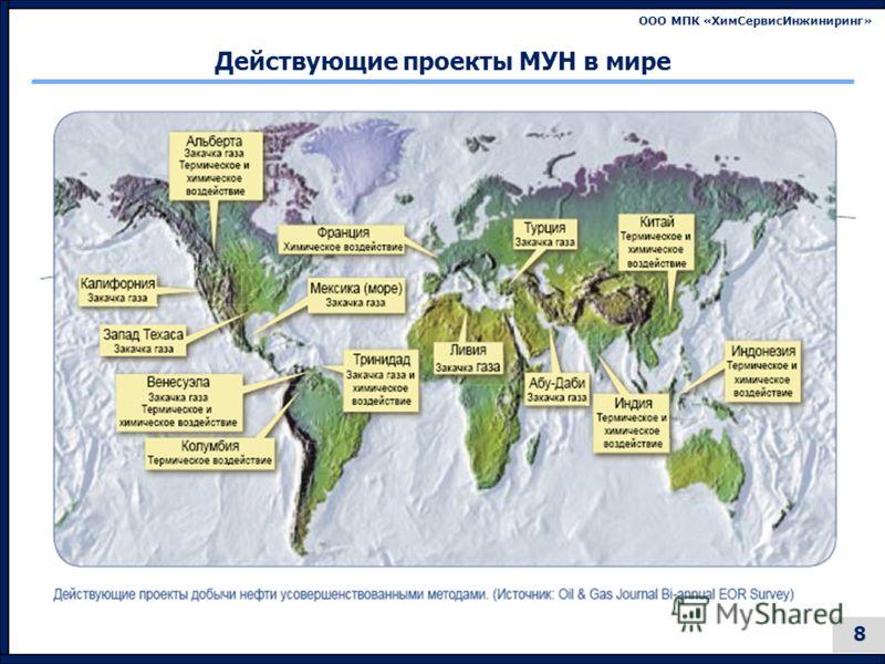 ООО МПК «ХимСервисИнжиниринг» Действующие проекты МУН в мире 8