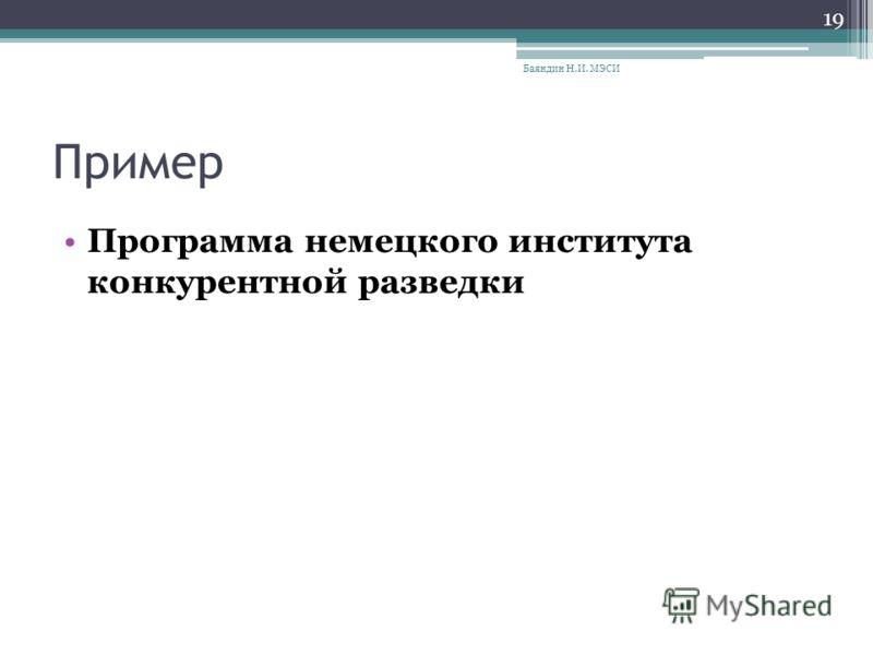 Пример Программа немецкого института конкурентной разведки Баяндин Н.И. МЭСИ 19