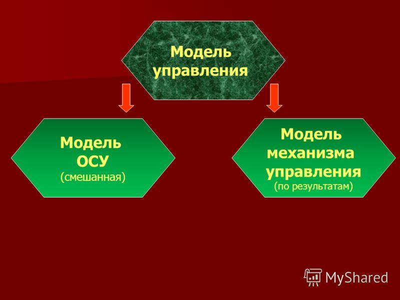 Модель управления Модель ОСУ (смешанная) Модель механизма управления (по результатам)