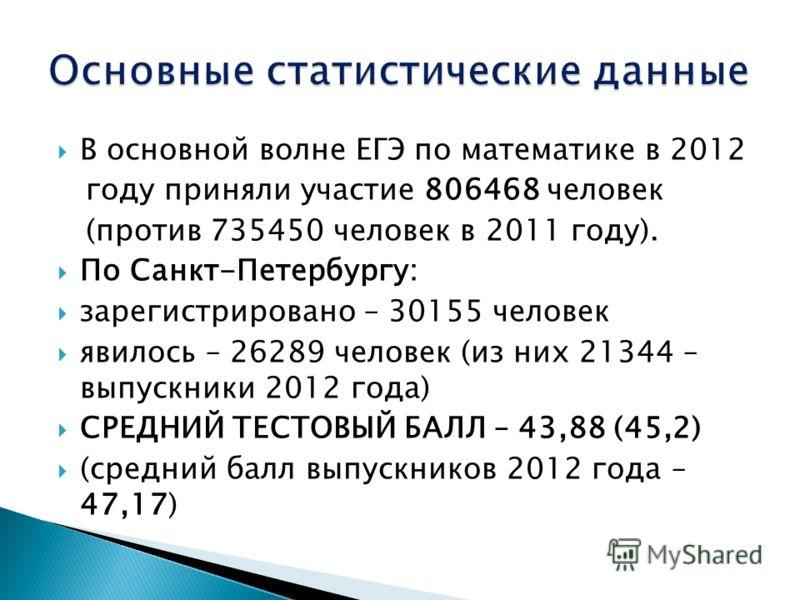 В основной волне ЕГЭ по математике в 2012 году приняли участие 806468 человек (против 735450 человек в 2011 году). По Санкт-Петербургу: зарегистрировано – 30155 человек явилось – 26289 человек (из них 21344 – выпускники 2012 года) СРЕДНИЙ ТЕСТОВЫЙ БА
