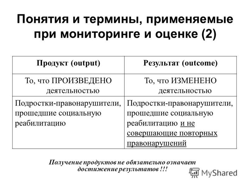 Понятия и термины, применяемые при мониторинге и оценке (2) Продукт (output)Результат (outcome) То, что ПРОИЗВЕДЕНО деятельностью То, что ИЗМЕНЕНО деятельностью Подростки-правонарушители, прошедшие социальную реабилитацию Подростки-правонарушители, п