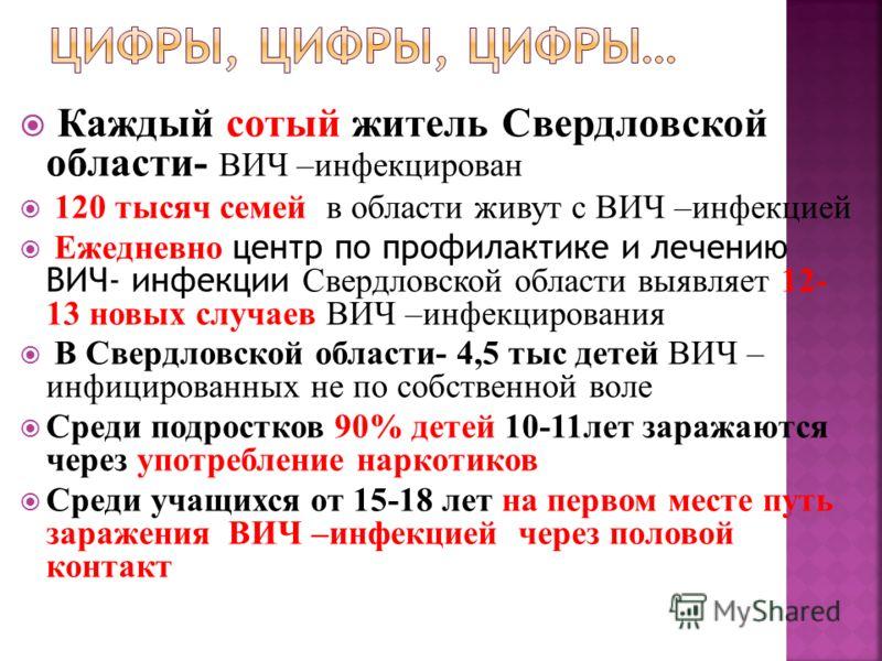 Каждый сотый житель Свердловской области- ВИЧ –инфекцирован 120 тысяч семей в области живут с ВИЧ –инфекцией Ежедневно центр по профилактике и лечению ВИЧ- инфекции Свердловской области выявляет 12- 13 новых случаев ВИЧ –инфекцирования В Свердловской