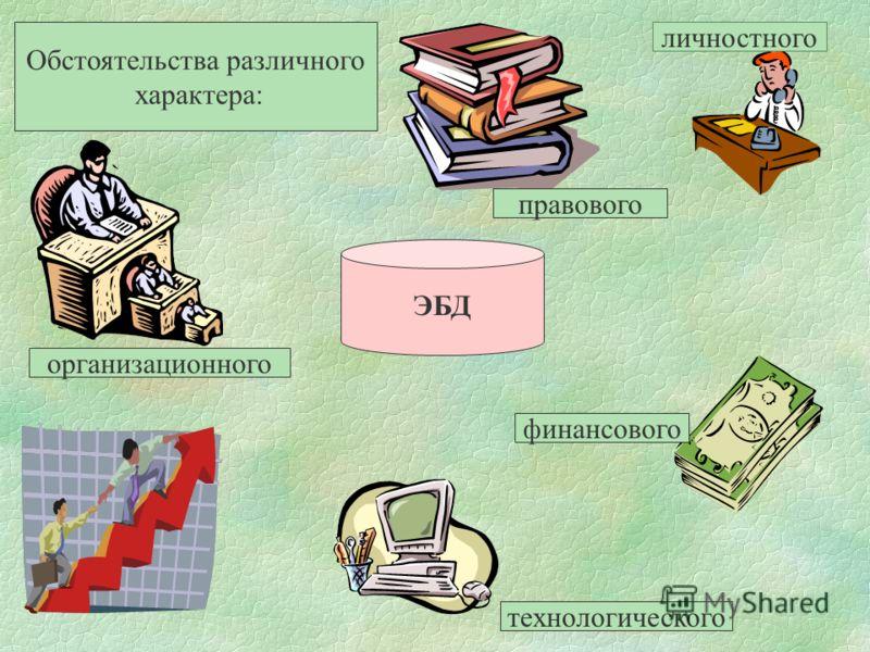 ЭБД Обстоятельства различного характера: правового личностного финансового технологического организационного