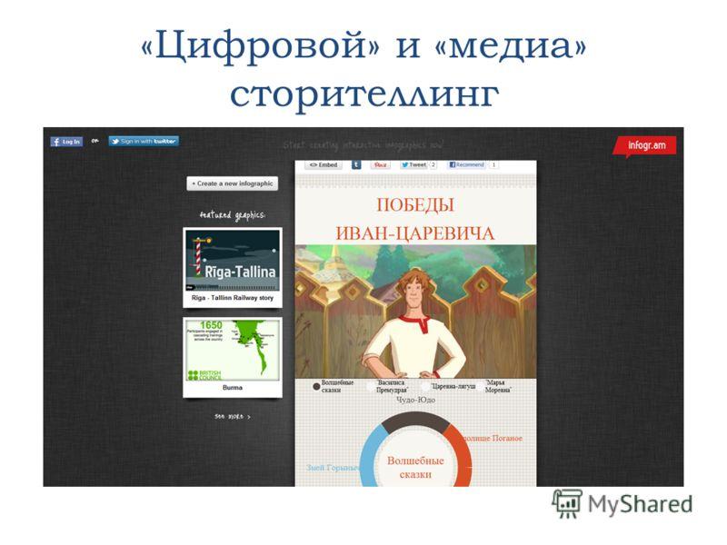 «Цифровой» и «медиа» сторителлинг