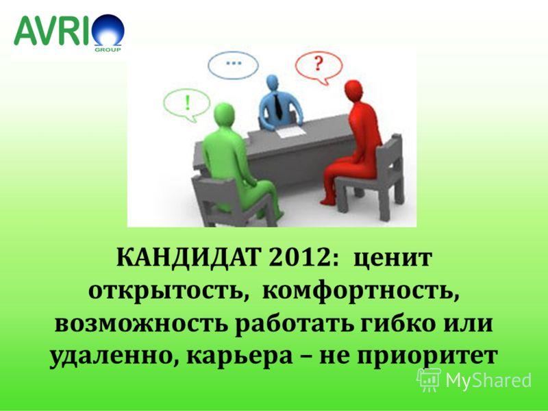 КАНДИДАТ 2012: ценит открытость, комфортность, возможность работать гибко или удаленно, карьера – не приоритет