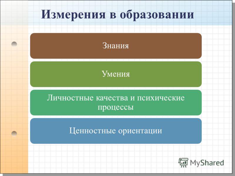 Измерения в образовании ЗнанияУмения Личностные качества и психические процессы Ценностные ориентации