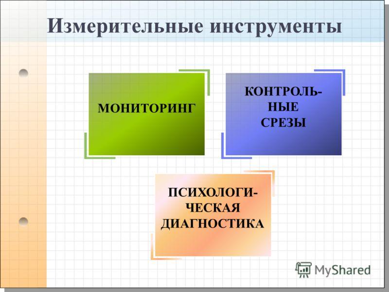 Измерительные инструменты МОНИТОРИНГ КОНТРОЛЬ- НЫЕ СРЕЗЫ ПСИХОЛОГИ- ЧЕСКАЯ ДИАГНОСТИКА