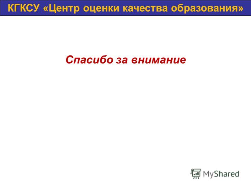 Спасибо за внимание КГКСУ «Центр оценки качества образования»