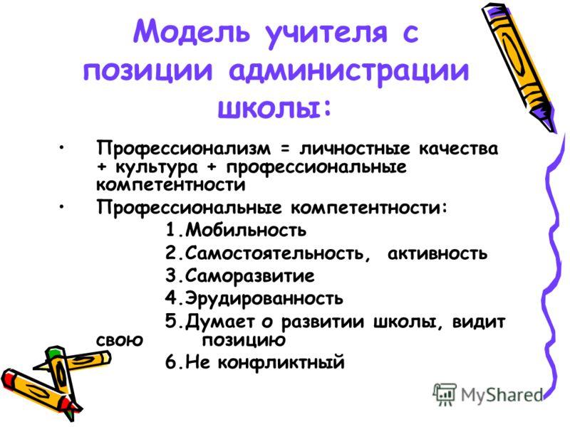 Модель учителя с позиции администрации школы: Профессионализм = личностные качества + культура + профессиональные компетентности Профессиональные компетентности: 1.Мобильность 2.Самостоятельность, активность 3.Саморазвитие 4.Эрудированность 5.Думает