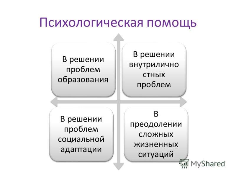 Психологическая помощь В решении проблем образования В решении внутрилично стных проблем В решении проблем социальной адаптации В преодолении сложных жизненных ситуаций