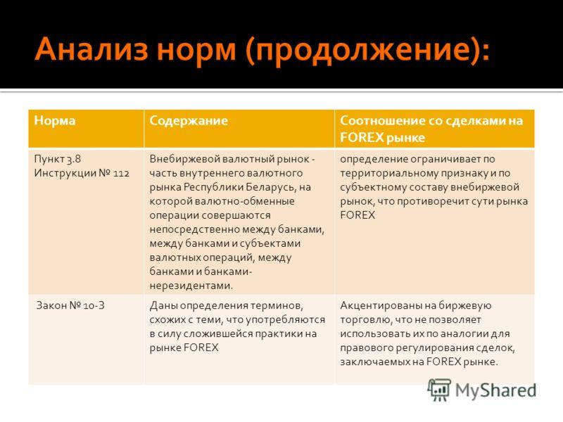 НормаСодержаниеСоотношение со сделками на FOREX рынке Пункт 3.8 Инструкции 112 Внебиржевой валютный рынок - часть внутреннего валютного рынка Республики Беларусь, на которой валютно-обменные операции совершаются непосредственно между банками, между б