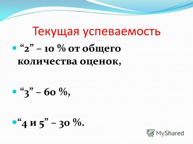 Текущая успеваемость 2 – 10 % от общего количества оценок, 3 – 60 %, 4 и 5 – 30 %.
