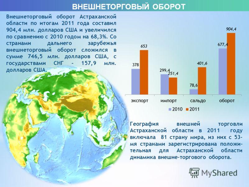 ВНЕШНЕТОРГОВЫЙ ОБОРОТ Внешнеторговый оборот Астраханской области по итогам 2011 года составил 904,4 млн. долларов США и увеличился по сравнению с 2010 годом на 68,3%. Со странами дальнего зарубежья внешнеторговый оборот сложился в сумме 746,5 млн. до