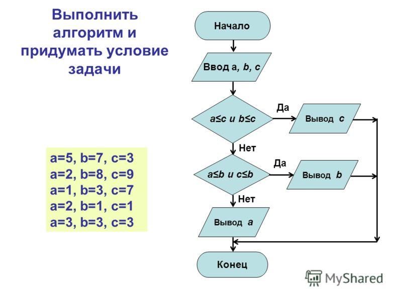 a=5, b=7, c=3 a=2, b=8, c=9 a=1, b=3, c=7 a=2, b=1, c=1 a=3, b=3, c=3 Начало Ввод a, b, c Конец ab и cb Нет Вывод c Да ac и bc Вывод b Да Вывод a Нет Выполнить алгоритм и придумать условие задачи
