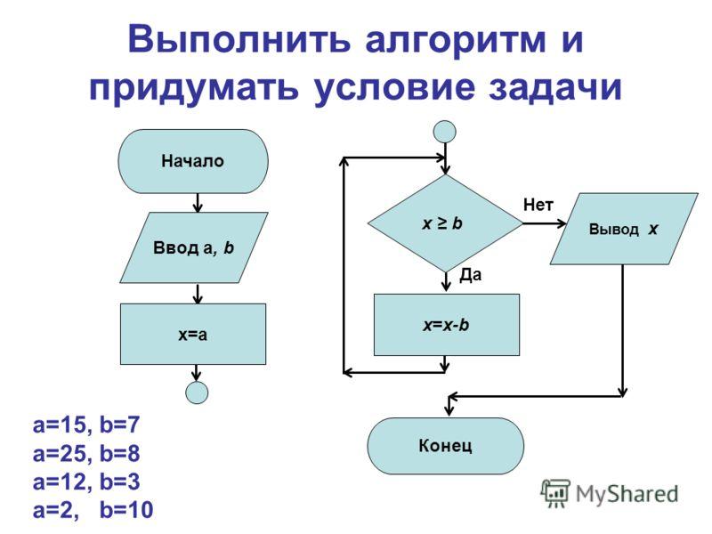 Выполнить алгоритм и придумать условие задачи Начало Ввод a, b x=а Конец х b Нет Вывод x Да x=x-b a=15, b=7 a=25, b=8 a=12, b=3 a=2, b=10