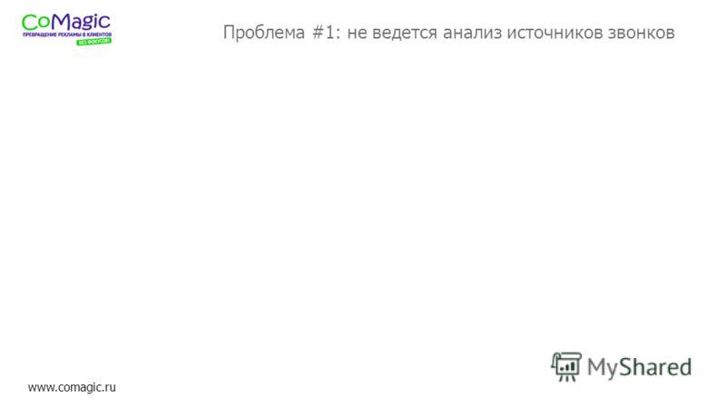 www.comagic.ru Проблема #1: не ведется анализ источников звонков Рекламный каналБюджет, руб.Звонки 10 000100 10 00050 10 00010
