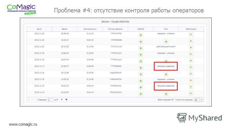 www.comagic.ru Проблема #4: отсутствие контроля работы операторов