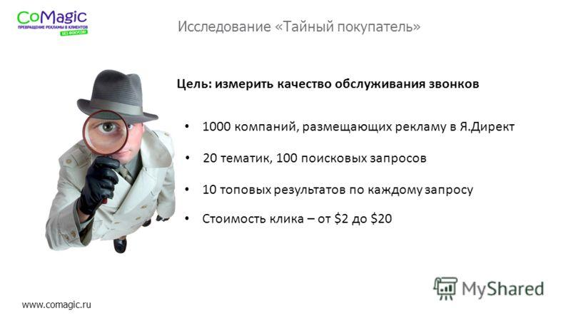 www.comagic.ru Исследование «Тайный покупатель» 1000 компаний, размещающих рекламу в Я.Директ Стоимость клика – от $2 до $20 20 тематик, 100 поисковых запросов 10 топовых результатов по каждому запросу Цель: измерить качество обслуживания звонков