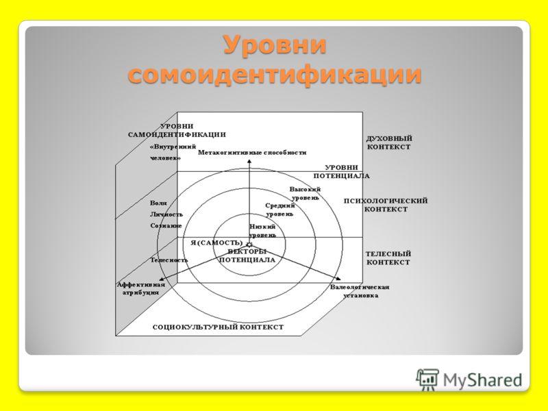 «Сущность, закономерности и базовые стратегии здоровьесозидающей деятельности в образовательном процессе»
