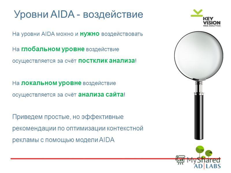 Уровни AIDA - воздействие На уровни AIDA можно и нужно воздействовать На глобальном уровне воздействие осуществляется за счёт постклик анализа ! На локальном уровне воздействие осуществляется за счёт анализа сайта ! Приведем простые, но эффективные р