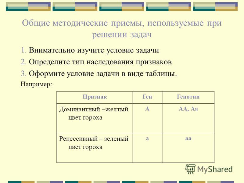 Общие методические приемы, используемые при решении задач 1. Внимательно изучите условие задачи 2. Определите тип наследования признаков 3. Оформите условие задачи в виде таблицы. Например: ПризнакГенГенотип Доминантный –желтый цвет гороха ААА, Аа Ре