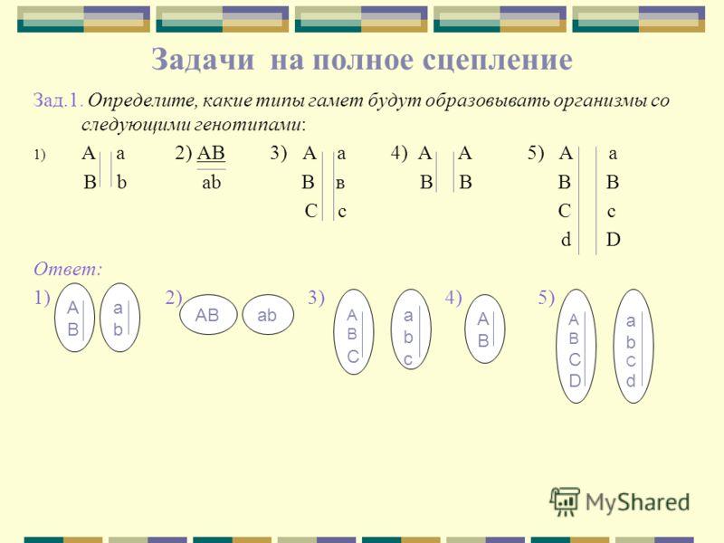 Задачи на полное сцепление Зад.1. Определите, какие типы гамет будут образовывать организмы со следующими генотипами: 1) А a 2) АВ 3) А а 4) А А 5) А а В b ab В в В В В В С с С с d D Ответ: 1) 2) 3) 4) 5) АВАВ abab ABab АВСАВС abсabс АВАВ АВСDАВСD ab
