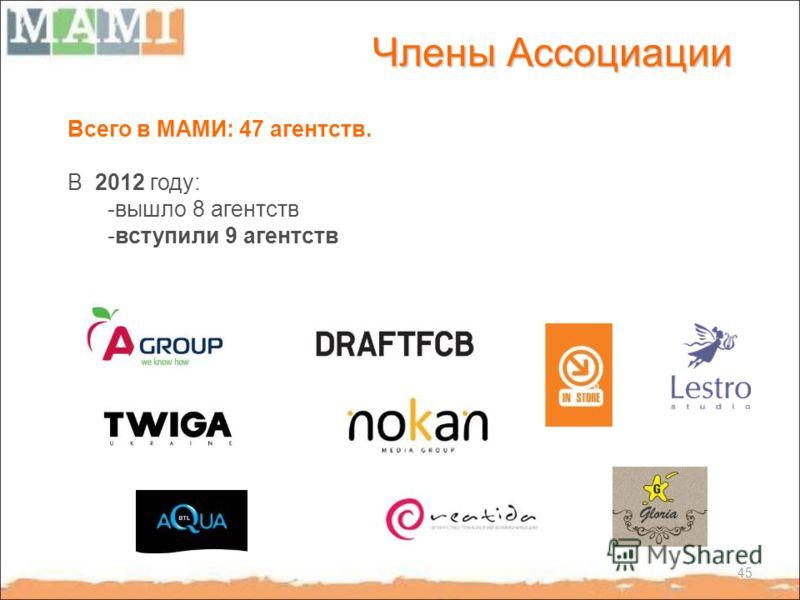 Члены Ассоциации Всего в МАМИ: 47 агентств. В 2012 году: -вышло 8 агентств -вступили 9 агентств 45