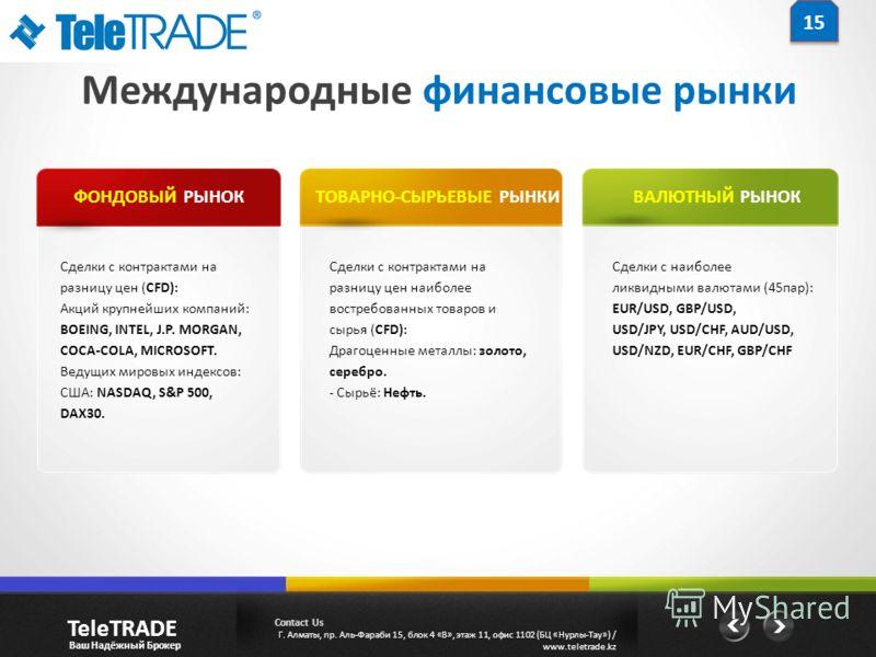 Международные финансовые рынки Сделки с контрактами на разницу цен (CFD): Акций крупнейших компаний: BOEING, INTEL, J.P. MORGAN, COCA-COLA, MICROSOFT. Ведущих мировых индексов: США: NASDAQ, S&P 500, DAX30. ФОНДОВЫЙ РЫНОК 15 Сделки с контрактами на ра