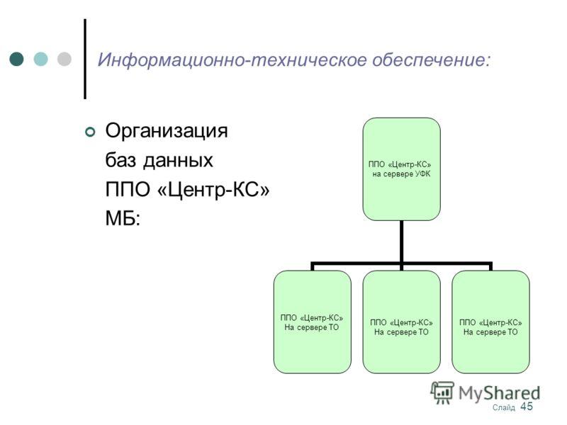 Слайд 45 Организация баз данных ППО «Центр-КС» МБ: ППО «Центр-КС» на сервере УФК ППО «Центр-КС» На сервере ТО ППО «Центр-КС» На сервере ТО ППО «Центр-КС» На сервере ТО Информационно-техническое обеспечение: