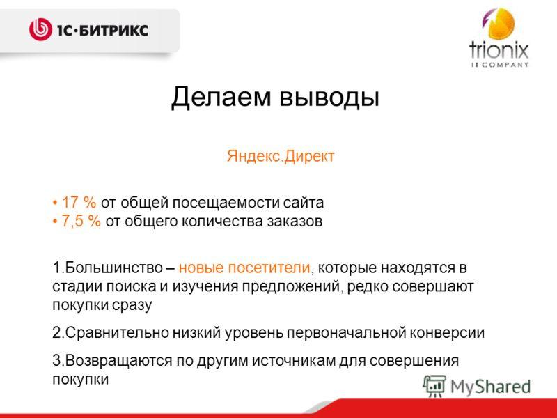 Делаем выводы Яндекс.Директ 17 % от общей посещаемости сайта 7,5 % от общего количества заказов 1.Большинство – новые посетители, которые находятся в стадии поиска и изучения предложений, редко совершают покупки сразу 2.Сравнительно низкий уровень пе
