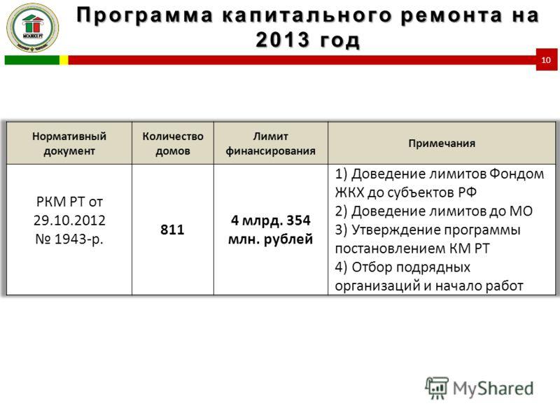 Программа капитального ремонта на 2013 год 10