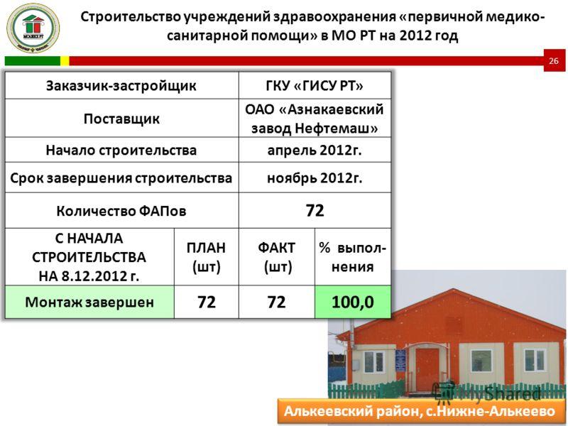 Строительство учреждений здравоохранения «первичной медико- санитарной помощи» в МО РТ на 2012 год 26 Алькеевский район, с.Нижне-Алькеево
