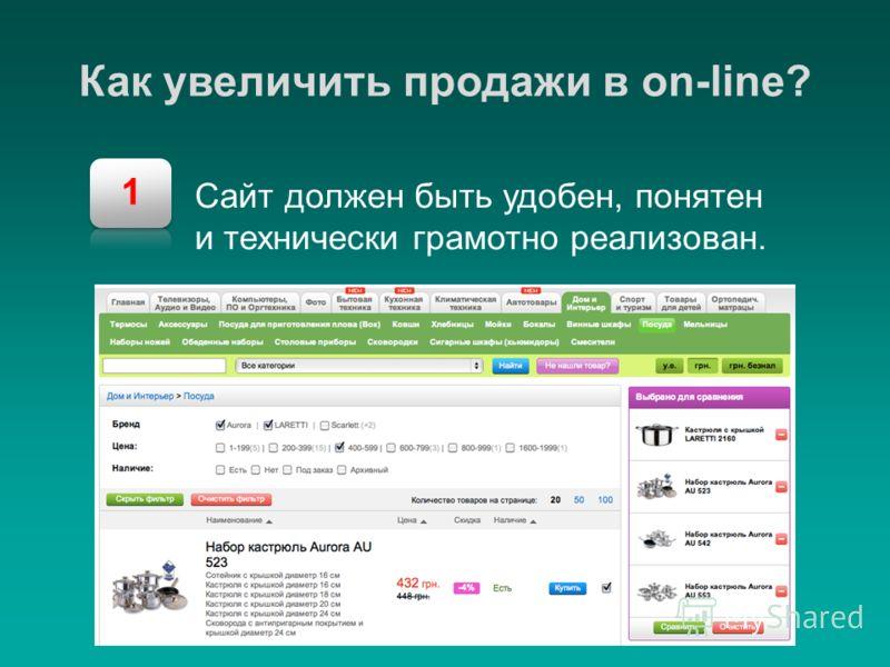 1 Как увеличить продажи в on-line? Сайт должен быть удобен, понятен и технически грамотно реализован.