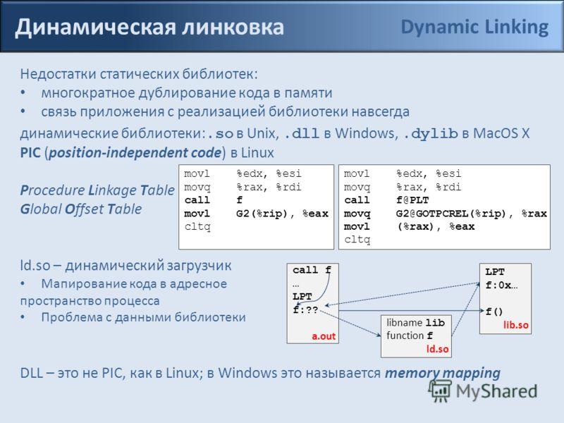 Недостатки статических библиотек: многократное дублирование кода в памяти связь приложения с реализацией библиотеки навсегда динамические библиотеки:.so в Unix,.dll в Windows,.dylib в MacOS X PIC (position-independent code) в Linux Procedure Linkage