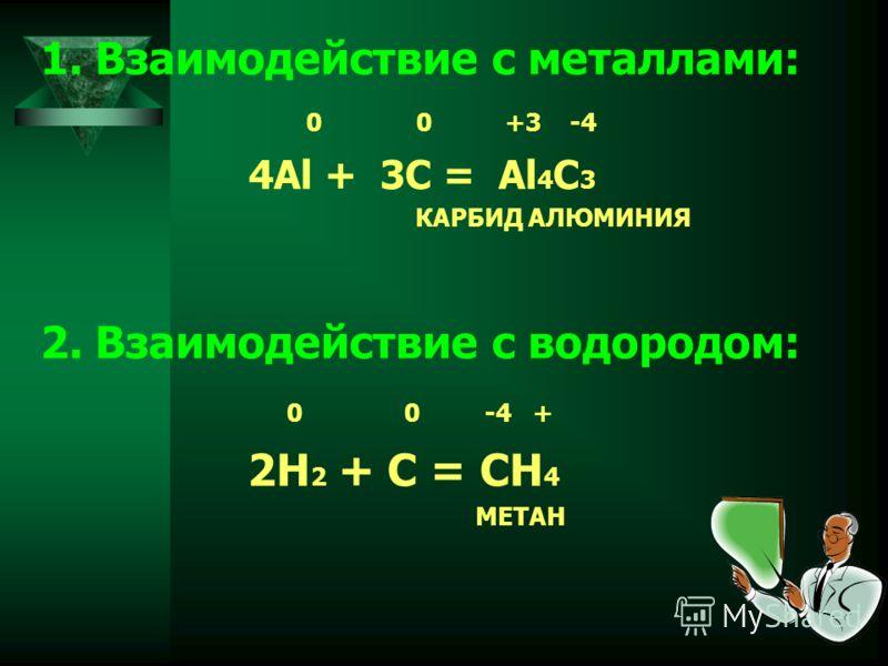 1. Взаимодействие с металлами: 0 0 +3 -4 4Al + 3C = Al 4 C 3 КАРБИД АЛЮМИНИЯ 2. Взаимодействие с водородом: 0 0 -4 + 2H 2 + C = CH 4 МЕТАН