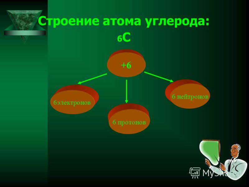 Строение атома углерода: 6С6С +6 6электронов 6 протонов 6 нейтронов