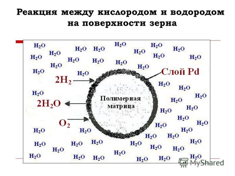 Реакция между кислородом и водородом на поверхности зерна