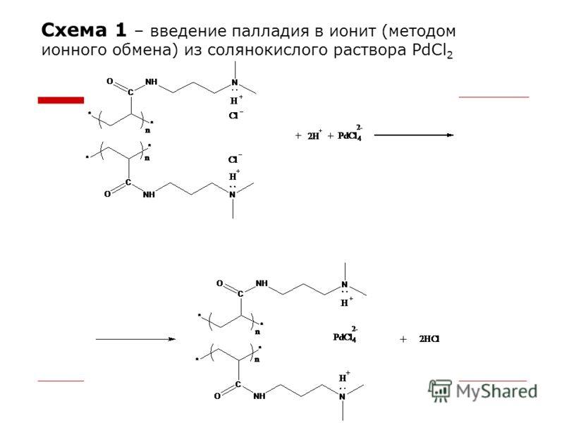 Схема 1 – введение палладия в ионит (методом ионного обмена) из солянокислого раствора PdCl 2