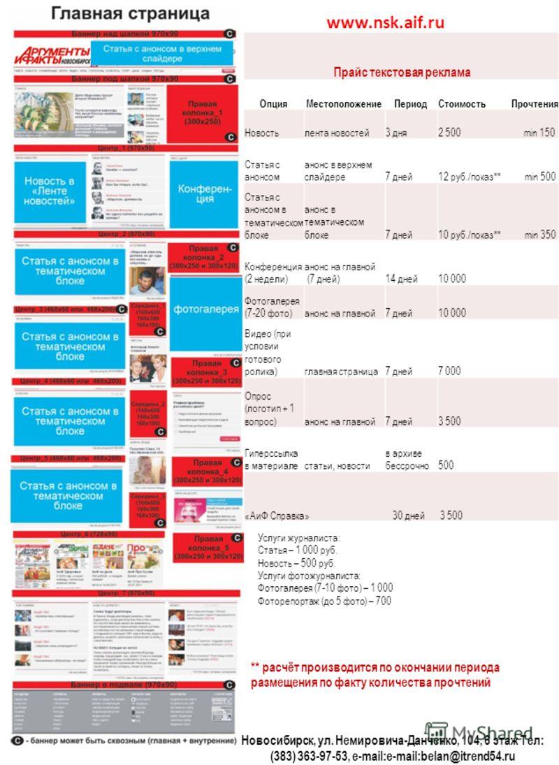 Прайс текстовая реклама ОпцияМестоположениеПериодСтоимость Прочтения Новостьлента новостей3 дня2 500 min 150 Статья с анонсом анонс в верхнем слайдере7 дней12 руб./показ** min 500 Статья с анонсом в тематическом блоке анонс в тематическом блоке7 дней